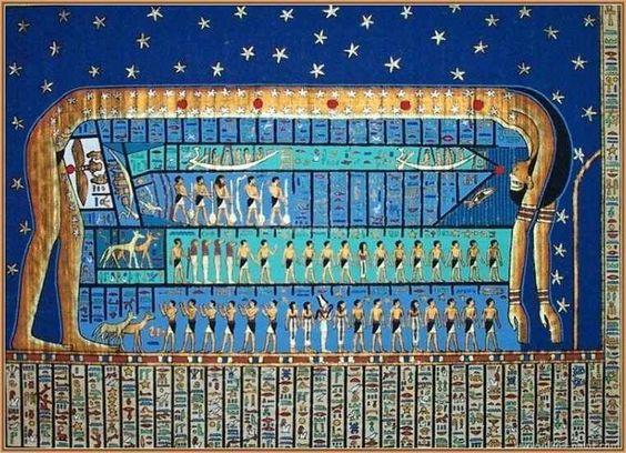 nut dea del cielo egizia